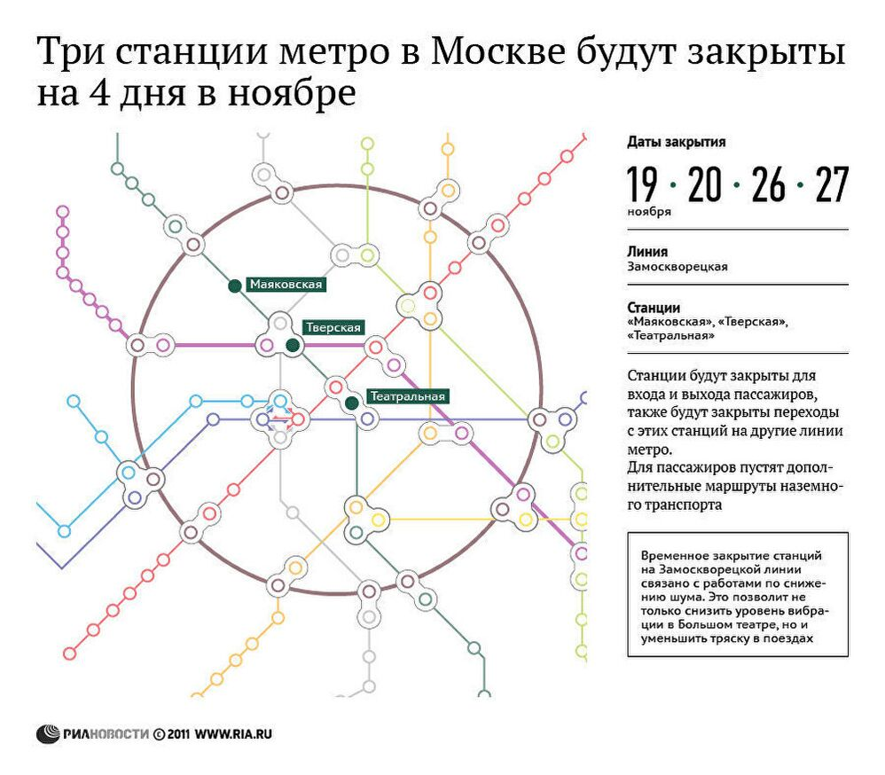Закрытие станций метро в Москве