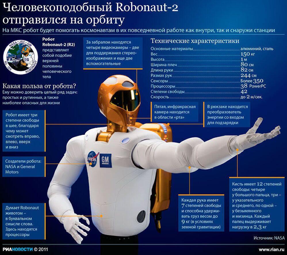 Человекоподобный Robonaut-2 отправляется на орбиту