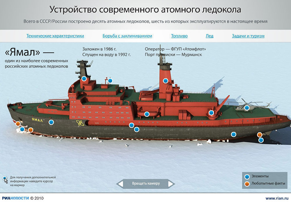 Атомный ледокол Ямал