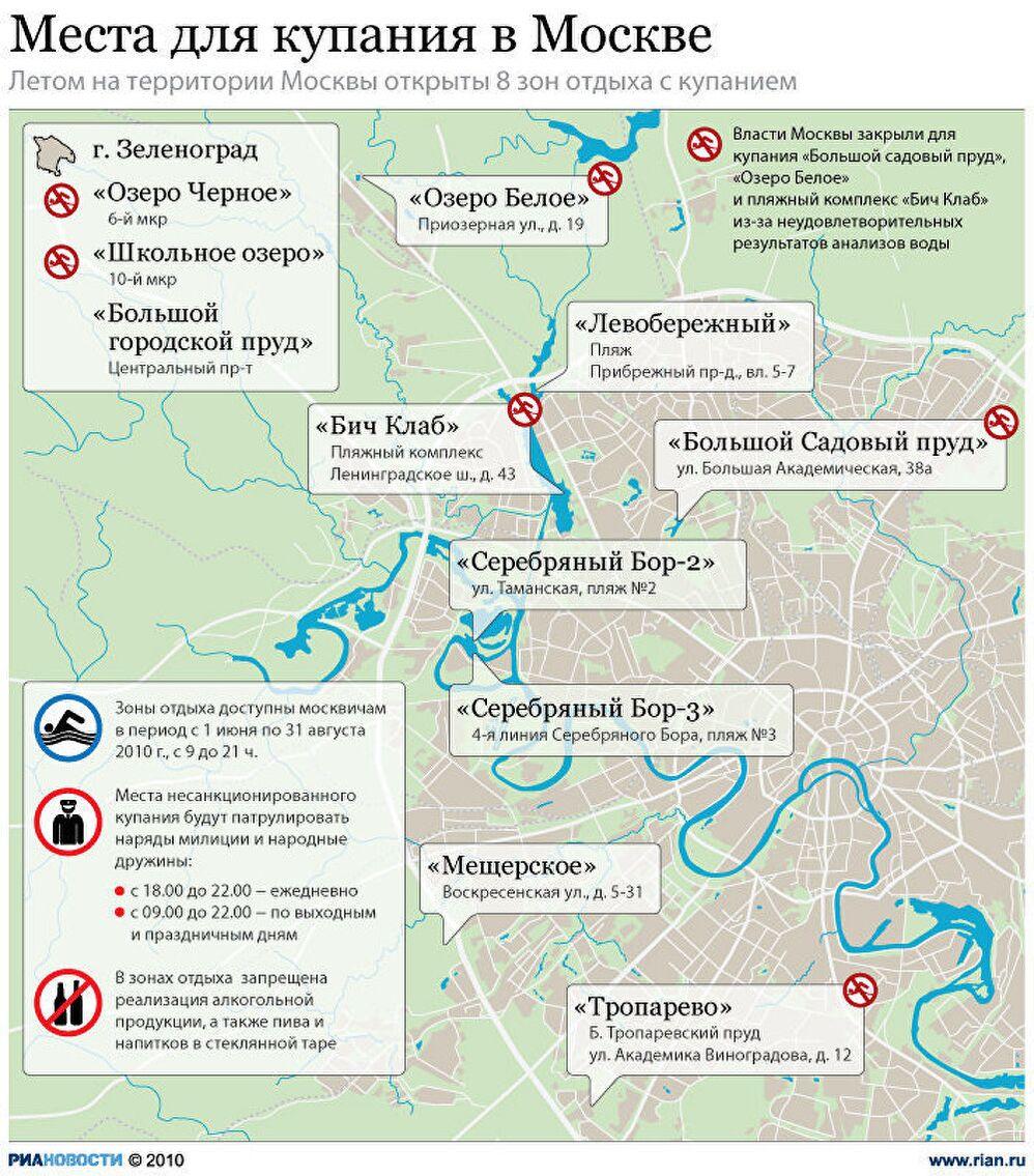 Места для купания в Москве