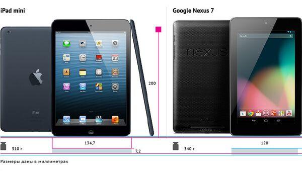 iPad mini vs Google Nexus 7
