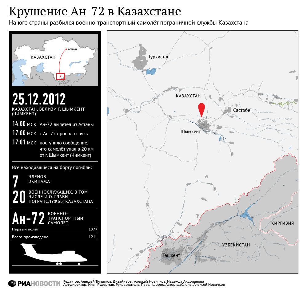 Крушение Ан-72 в Казахстане
