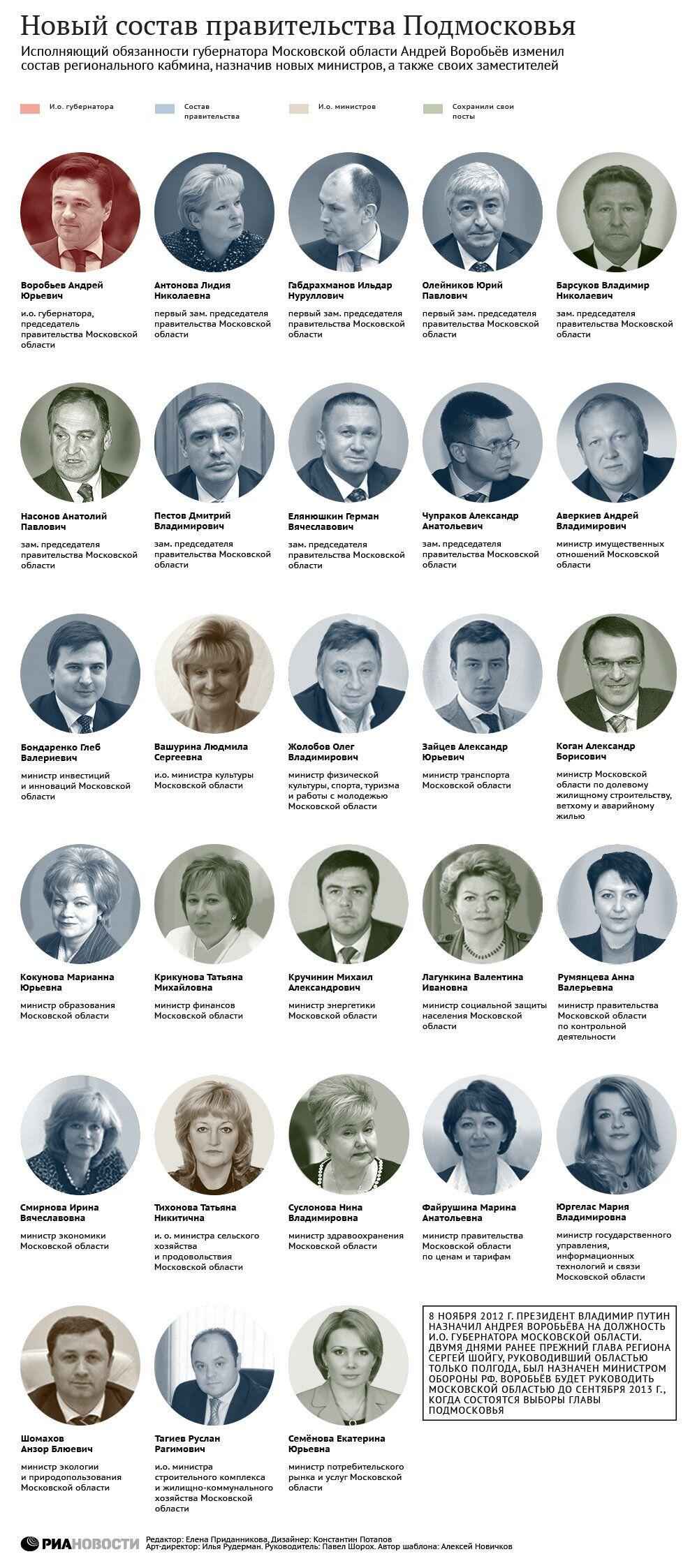 Новый состав правительства Подмосковья