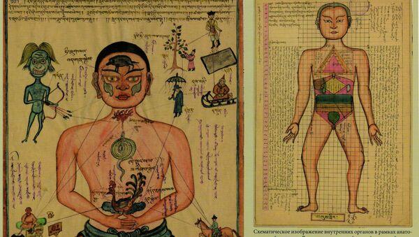 Tibetan medicine slave, homemade pussy uk