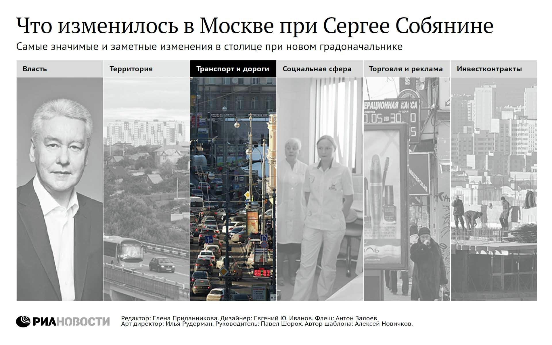 Что изменилось в Москве при Сергее Собянине