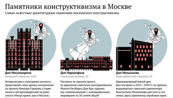 Памятники конструктивизма в Москве