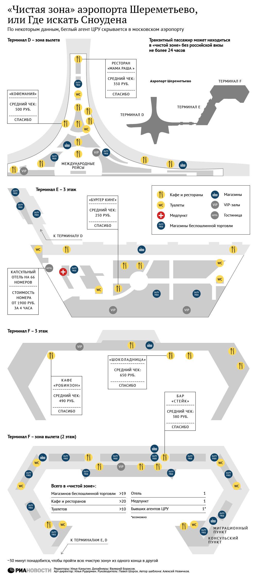 Чистая зона аэропорта Шереметьево