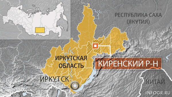 Иркутская область, Киренский район