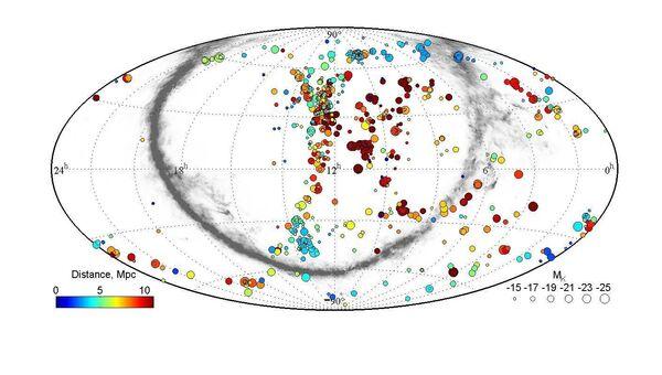 Галактики в местной Вселенной
