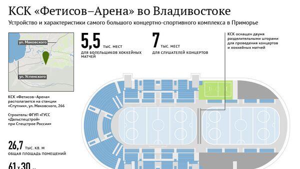 КСК  Фетисов – Арена во Владивостоке